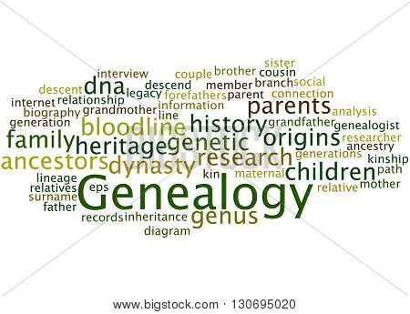 Genealogy, Word Cloud Concept 2