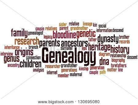 Genealogy, Word Cloud Concept 7