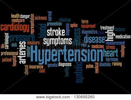 Hypertension, Word Cloud Concept 4