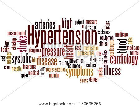 Hypertension, Word Cloud Concept 5