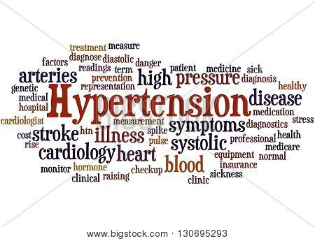 Hypertension, Word Cloud Concept 7