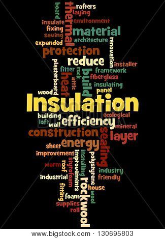 Insulation, Word Cloud Concept 4