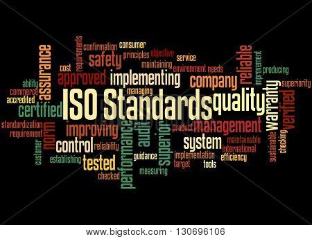 Iso Standards, Word Cloud Concept 6