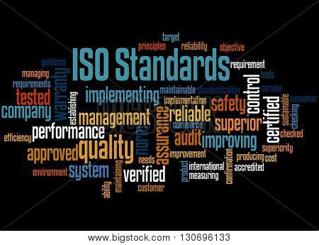 Iso Standards, Word Cloud Concept 8