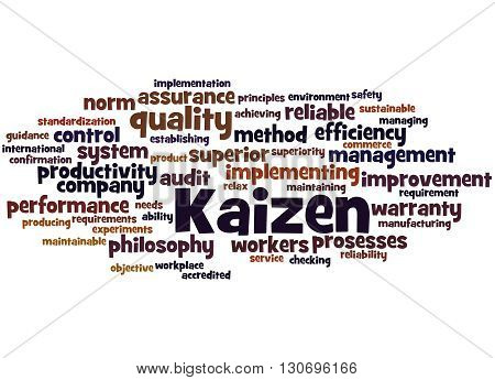 Kaizen - Continuous Improvement Process, Word Cloud Concept