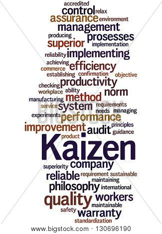 Kaizen - Continuous Improvement Process, Word Cloud Concept 3