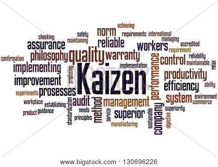 Kaizen - Continuous Improvement Process, Word Cloud Concept 6