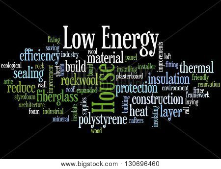 Low Energy House, Word Cloud Concept 3
