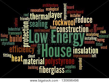 Low Energy House, Word Cloud Concept 6