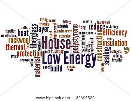 Low Energy House, Word Cloud Concept 7
