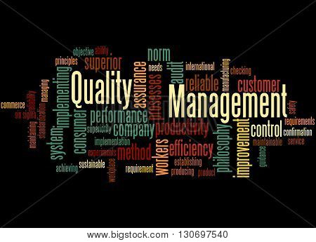 Quality Management, Word Cloud Concept