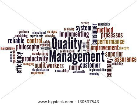 Quality Management, Word Cloud Concept 2