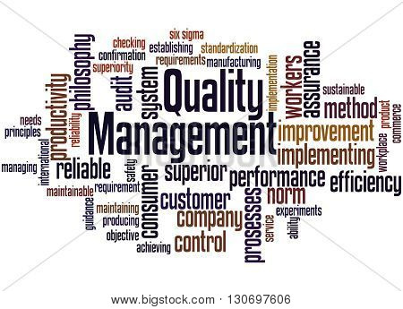 Quality Management, Word Cloud Concept 4