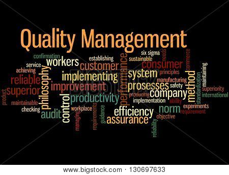 Quality Management, Word Cloud Concept 6