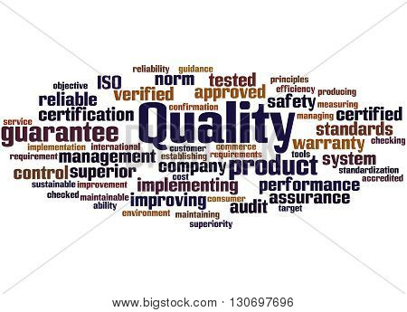 Quality, Word Cloud Concept 3