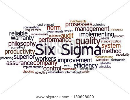Six Sigma -  Improve The Quality, Word Cloud Concept