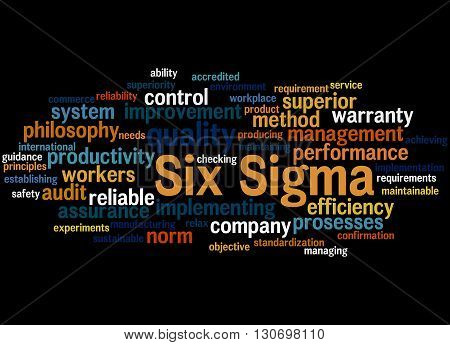 Six Sigma -  Improve The Quality, Word Cloud Concept 5