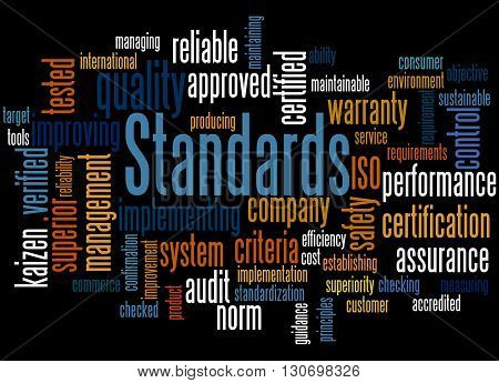Standards, Word Cloud Concept 6