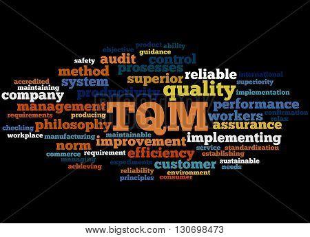 Tqm - Total Quality Management, Word Cloud Concept 7