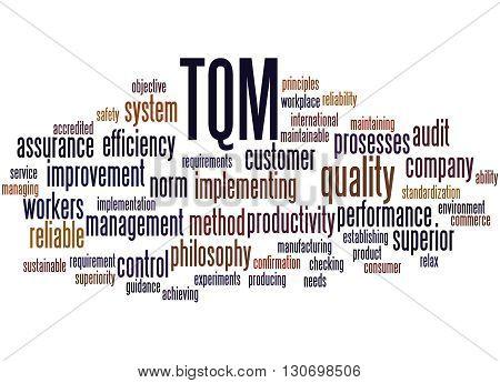 Tqm - Total Quality Management, Word Cloud Concept 8