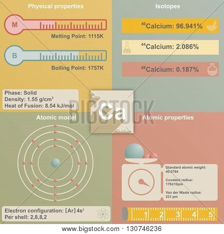Large and colorful infografic of the element of Calcium