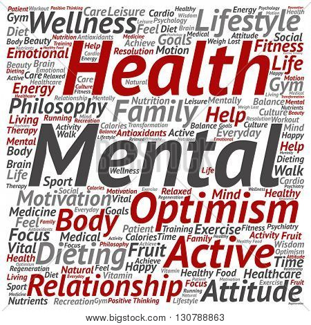 Concept or conceptual mental health or positive thinking abstract square word cloud isolated on background