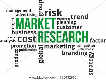 A word cloud of market research related items