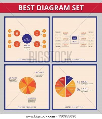 Business diagram set. Editable infographic templates for mind map diagram and pie chart