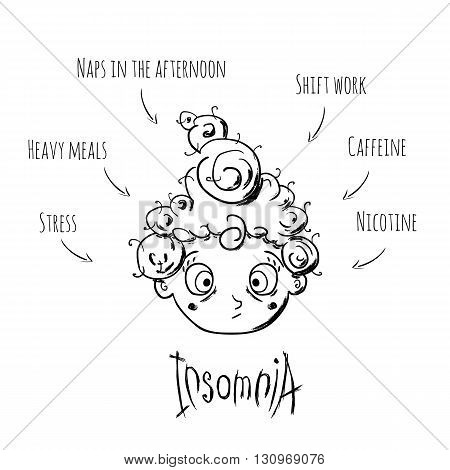 Causes of insomnia. Disease infographics. Black and white vector illustration isolated on white. Hand drawn girl is awake and tired