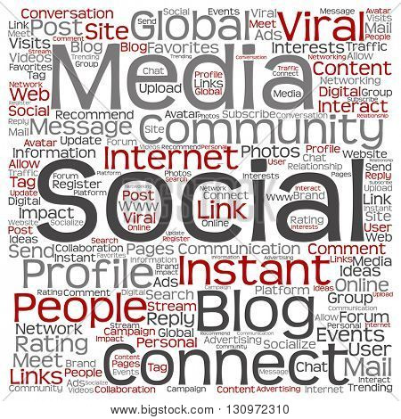 Concept or conceptual social media marketing or communication square word cloud isolated on background, metaphor to networking, community, technology, advertising, global, worldwide tagcloud
