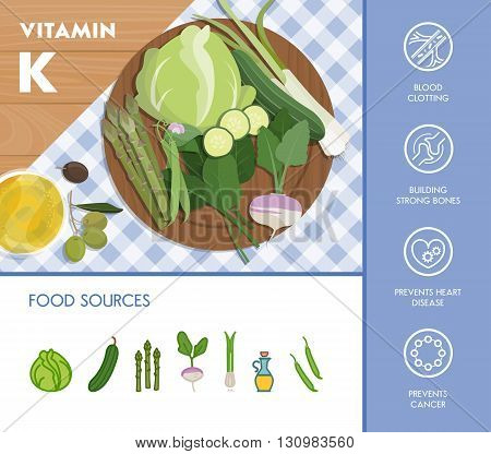 Vitamin K food sources and health benefits vegetables composition on a chopping board and icons set
