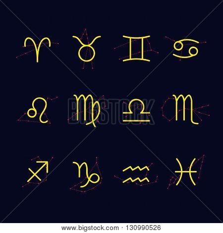 Astrological signs with the constellations on background