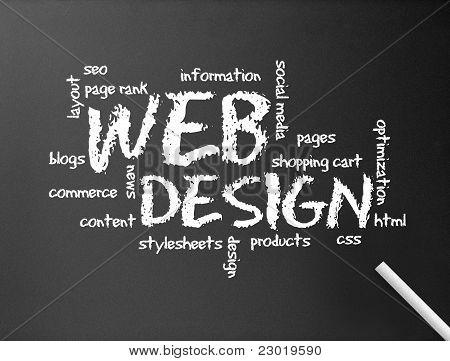 Quadro de giz - Web Design