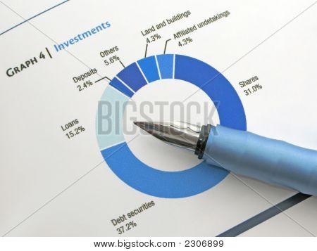 Loan Percentage