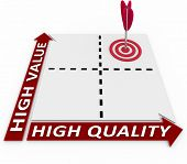 Plan your product and processes by aiming for both high quality and high value to set your goods and