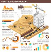 Building Construction 3d Isometric Vector Industrial Infographic. Construction Isometric Infographic poster
