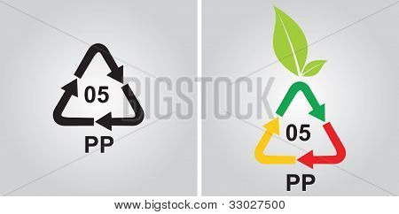 Polypropylen Recycling Code