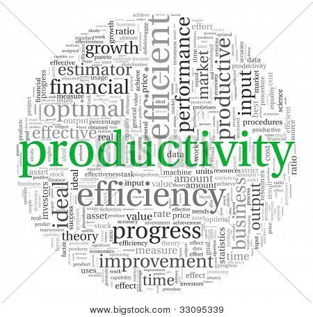 Productivity concept in word tag cloud on white background