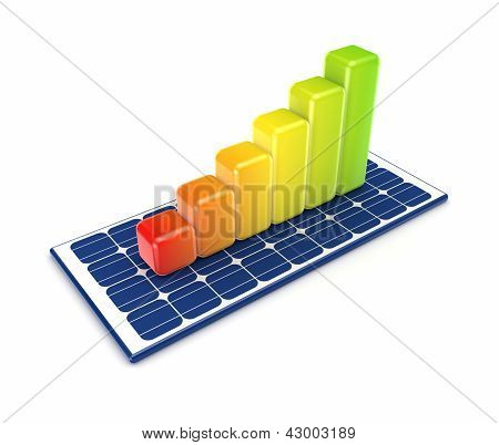 Colorful graph and solar battery.