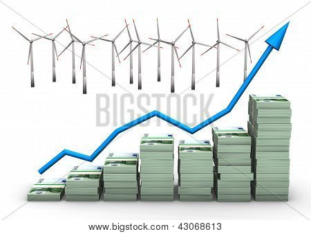 Money Chart Wind Turbines