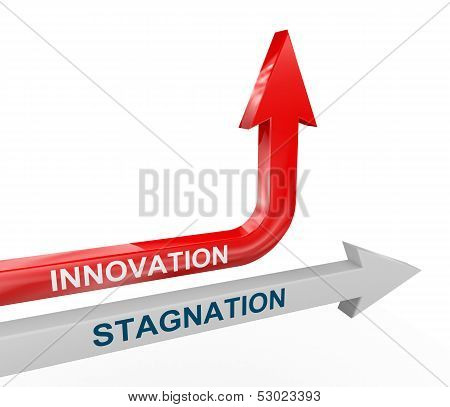 3D Stagnation And Innovation Arrows