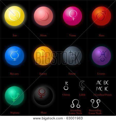 Astrology Planets Spheres