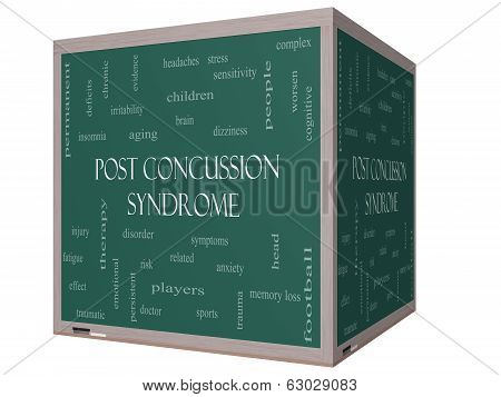 Post Concussion Syndrome Word Cloud Concept On A 3D Blackboard