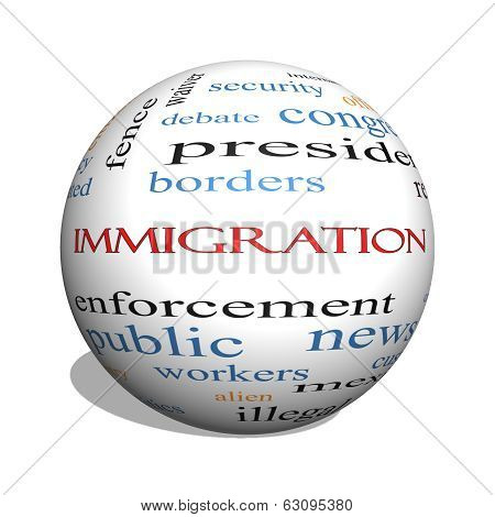 Immigration 3D Sphere Word Cloud Concept