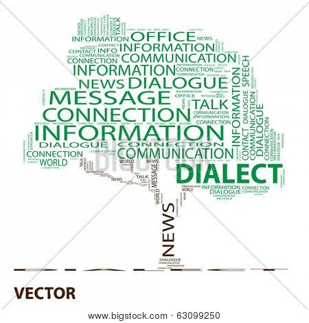 Vector eps concept or conceptual dialect green tree word cloud on white background wordcloud