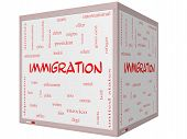Immigration Word Cloud Concept On A 3D Whiteboard