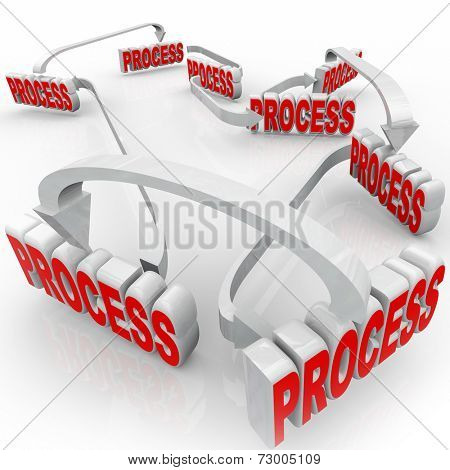 Process words connected by arrows as steps or instructions for a technique, procedure or system for a job or task