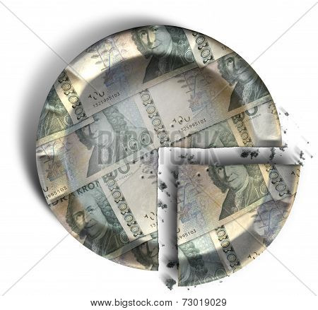 Slice Of Swedish Kronor Money Pie