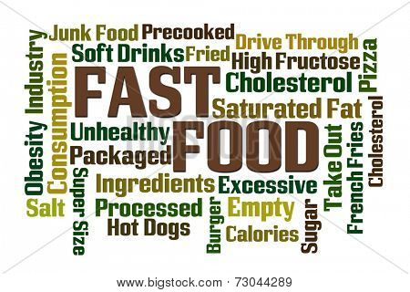 Fast Food word cloud on white background