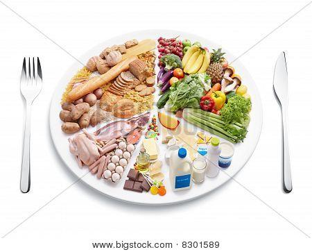 Balance-Diät
